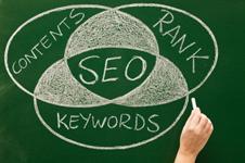 Inbound Marketing with Content