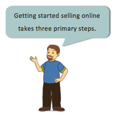 Getting started selling online takes three primary steps